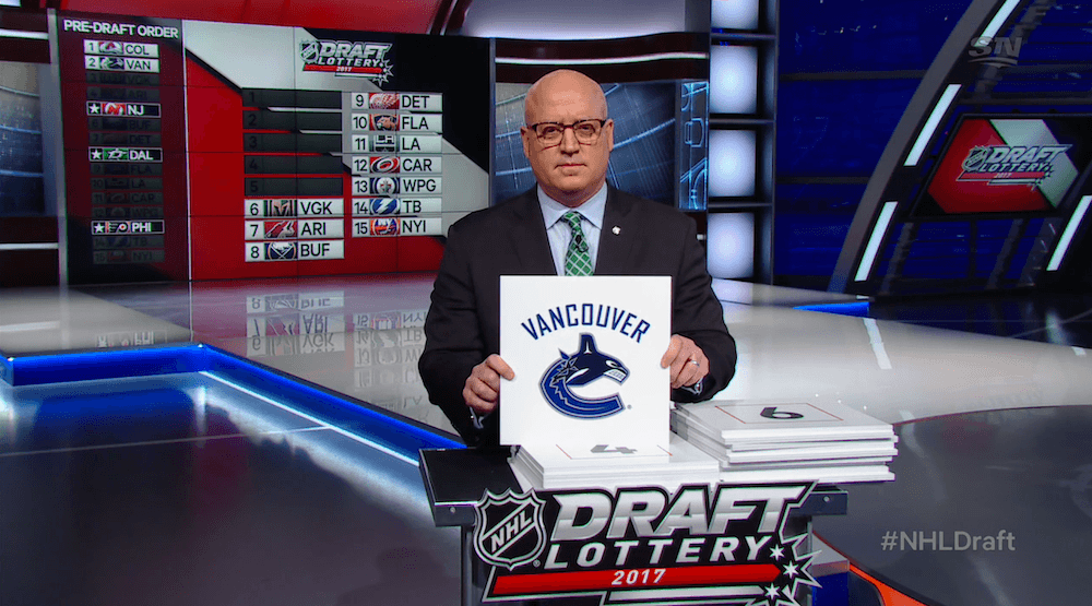 The 2018 NHL Draft Lottery odds are now set for the Vancouver Canucks