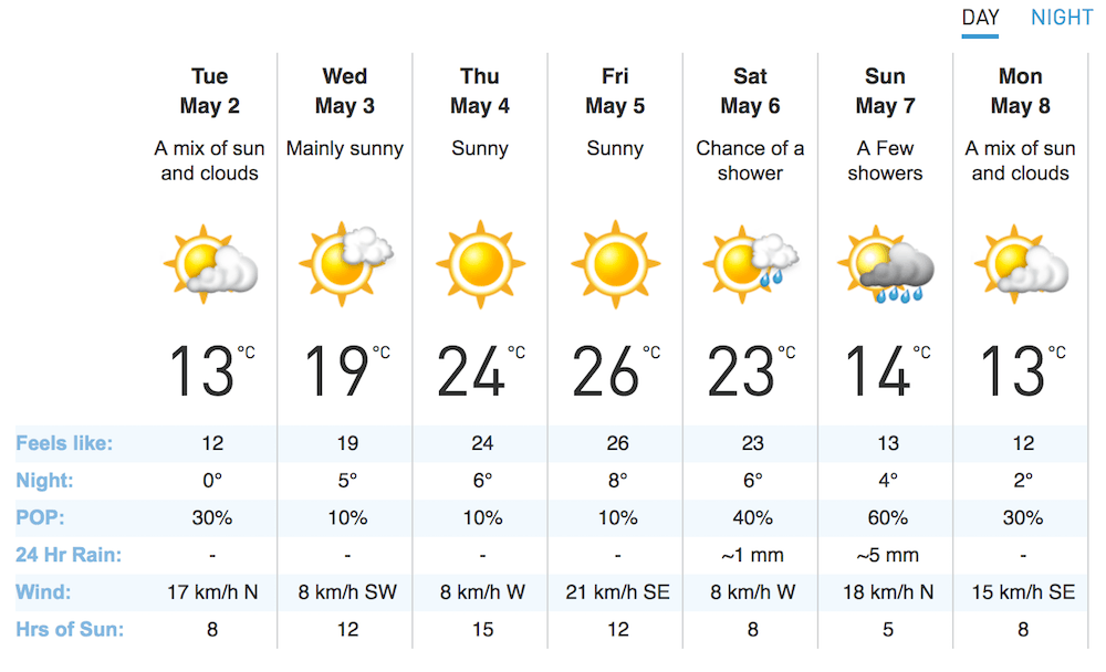 Hot weather this week: Calgary heats up to 26°C   Daily ...