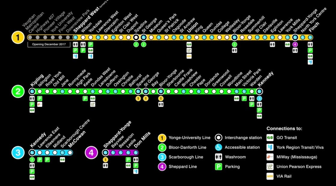 The TTC goes horizontal with newly released subway map