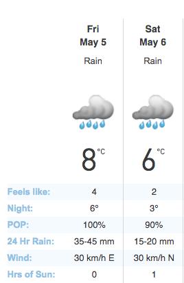 Toronto rainfall warning