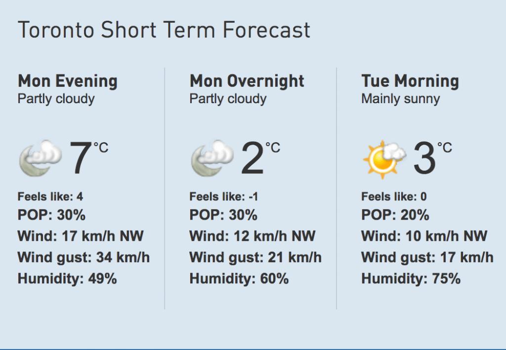 toronto frost advisory