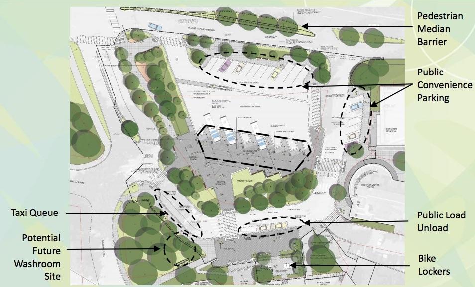 Whistler Building New 6 8 Million Gateway Loop For