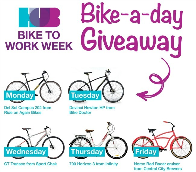 Bike To Work And You Could Win A Trip For Two To Croatia Daily