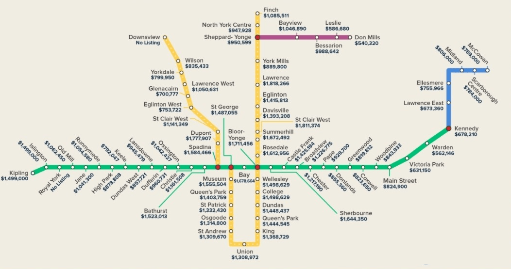 Toronto Subway Map Union Station.How Much It Costs To Buy Real Estate Near Toronto Subway Stations