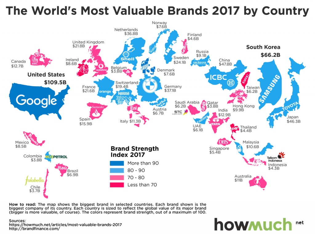 Most valuable brands 2017