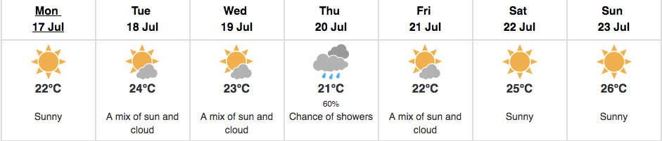 Vancouver weather forecast for week beginning July 17 (Environment Canada)