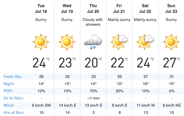 Vancouver weather forecast for week starting July 17 (The Weather Network)
