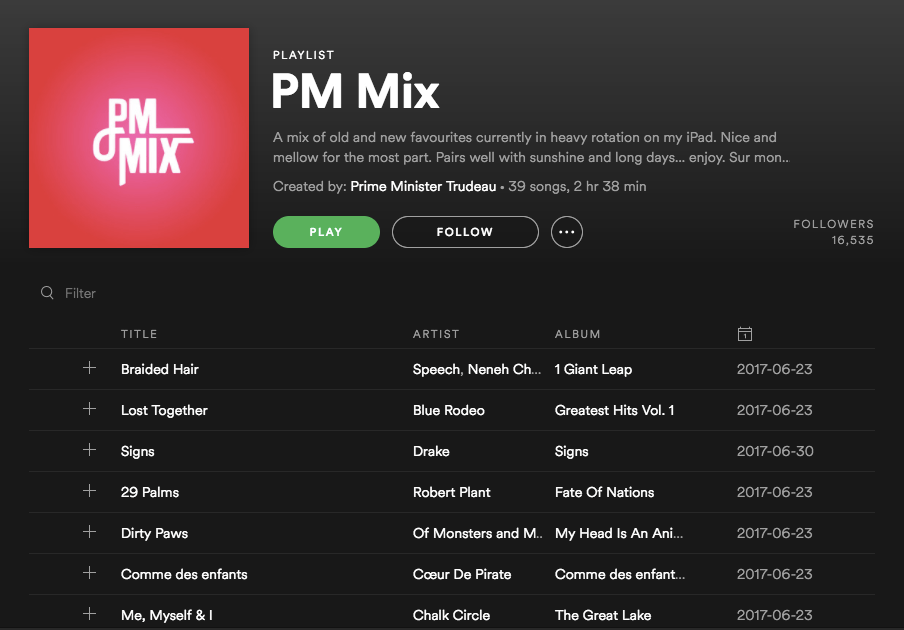 Pm Mix (Spotify)