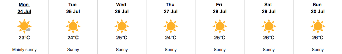 Vancouver weather forecast for week of July 24, 2017 (Environment Canada)