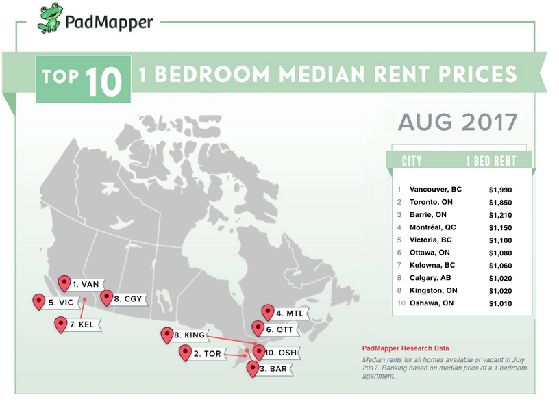 The Average Cost Of Rent In Major Canadian Cities In August MAP - Map of average rents across the us in major cities