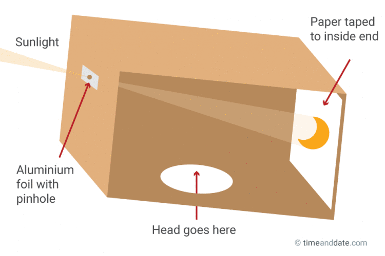 A DIY bow pinhole projector allows viewers to safely watch a solar eclipse (timeanddate.com)