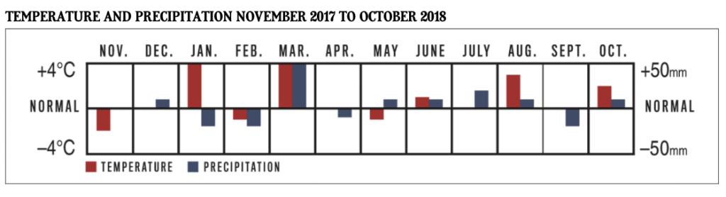Farmer S Almanac Forecast October 2016 - Best Farmer 2018