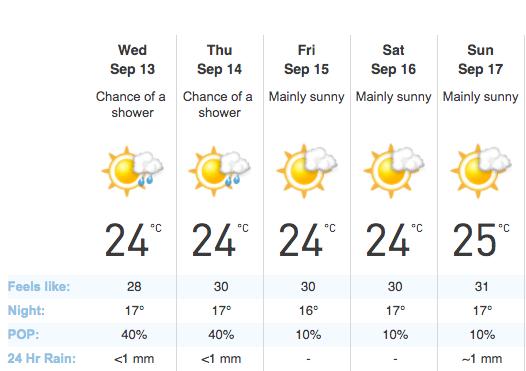 Toronto Weather