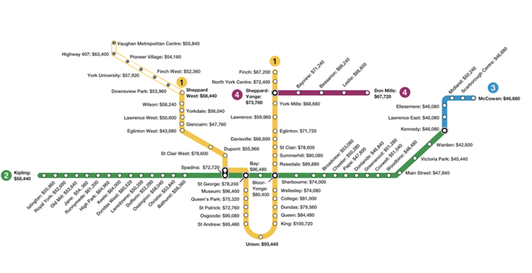 How much you need to make to live near each TTC station (MAP)