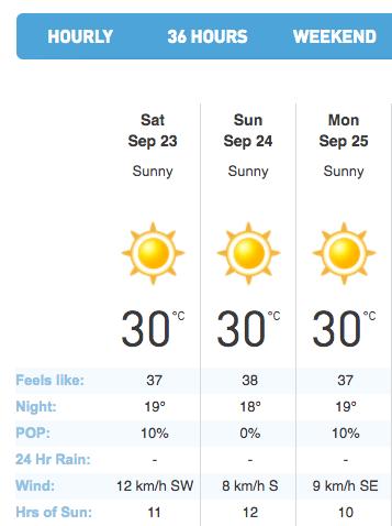 Toronto weekend weather