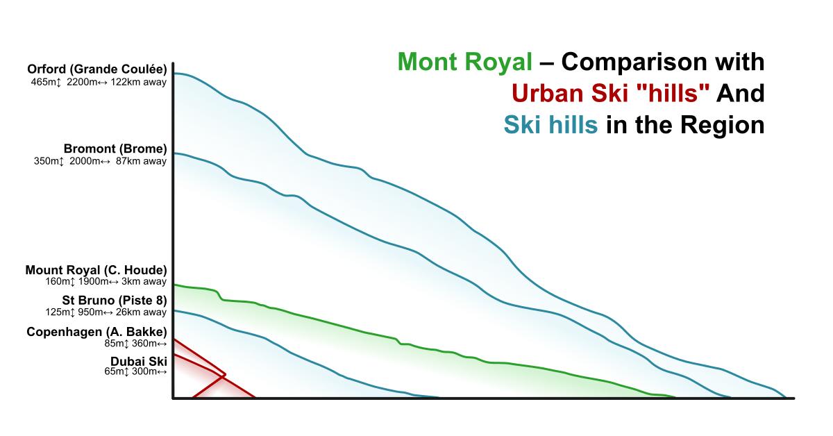 Mount Royal
