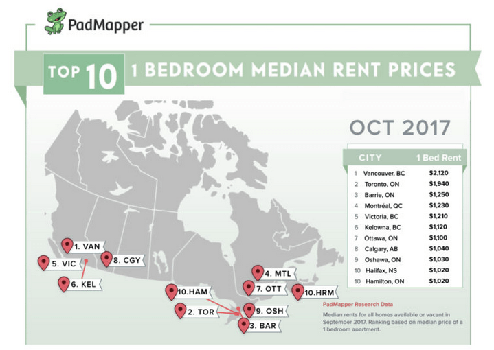 The Average Cost Of Rent In Major Canadian Cities In October MAP - Map of average rents across the us in major cities