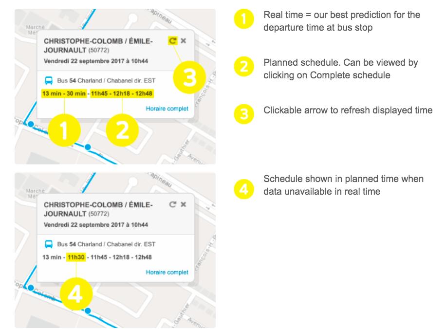 STM Tracking app