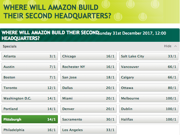 An Irish gambling website is taking bets on where Amazon ...