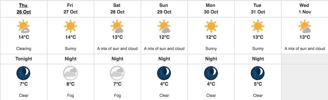 7 straight days of sunshine in Vancouver