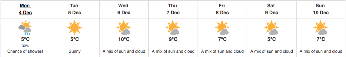 Vancouver weather forecast beginning December 5, 2017 (Environment Canada)