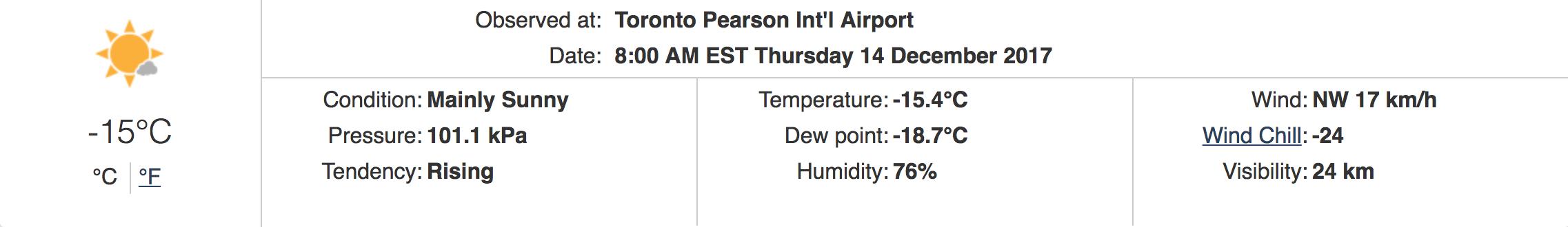 toronto temperatures