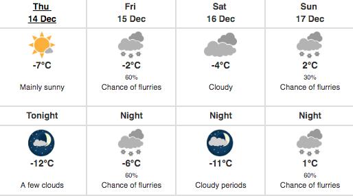 temperature swing