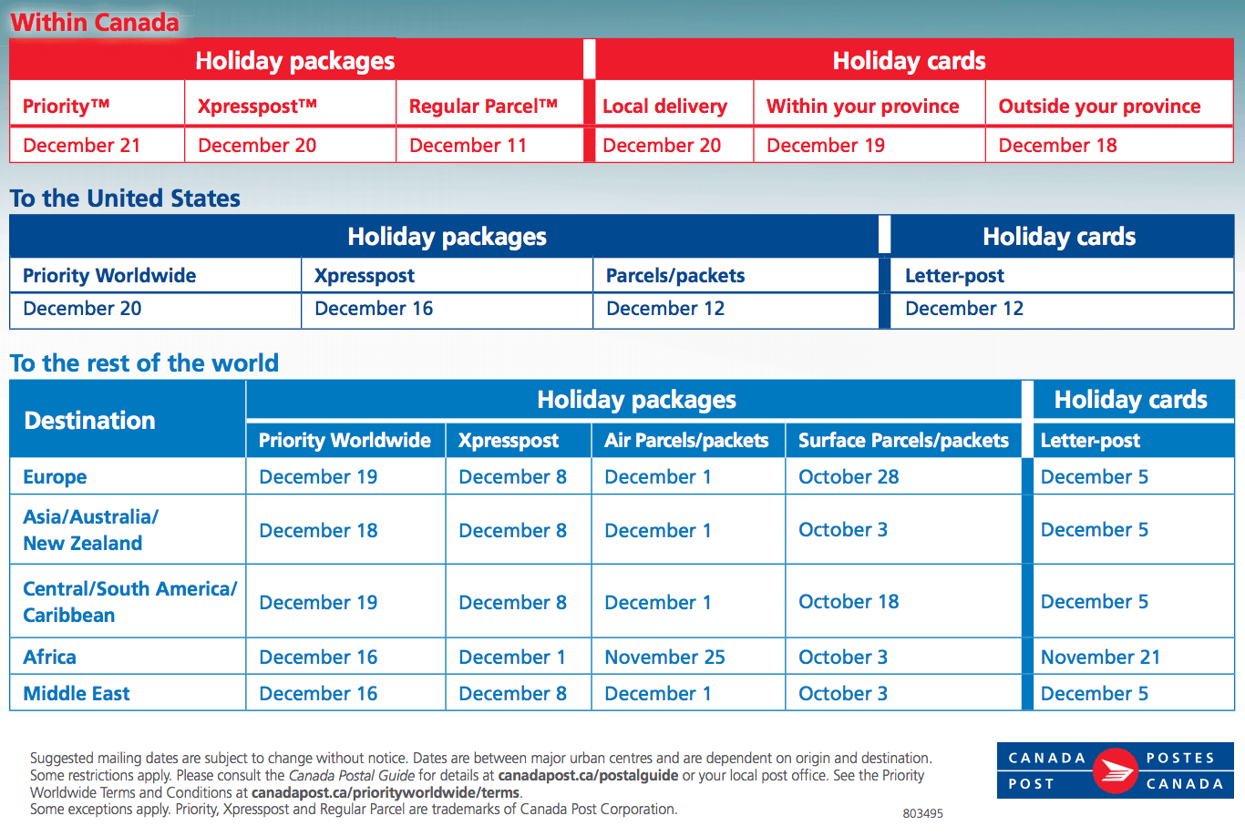 canada post delivery times of day today is the last day to send mail before 24226 | canadapost xmas