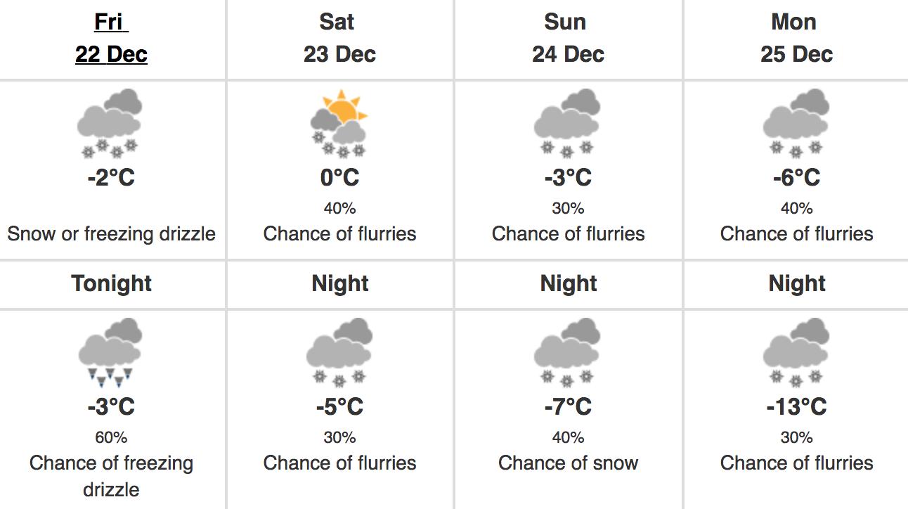 toronto special weather statement