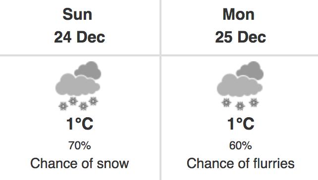 snow christmas vancouver