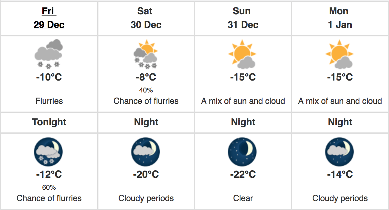 Environment Canada New Year's Eve weather