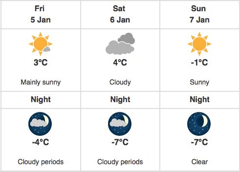 calgary weather forecast