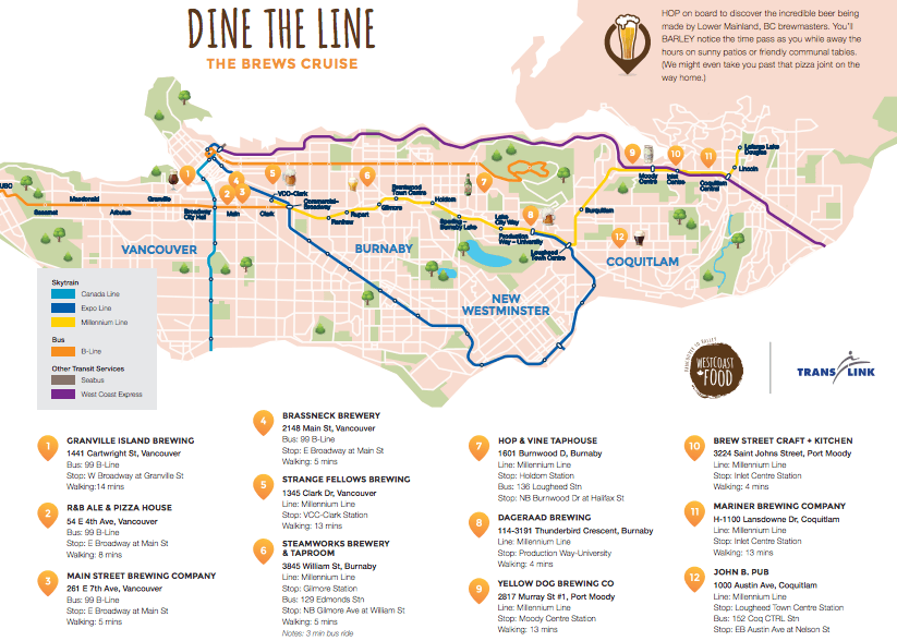 Dine the Line