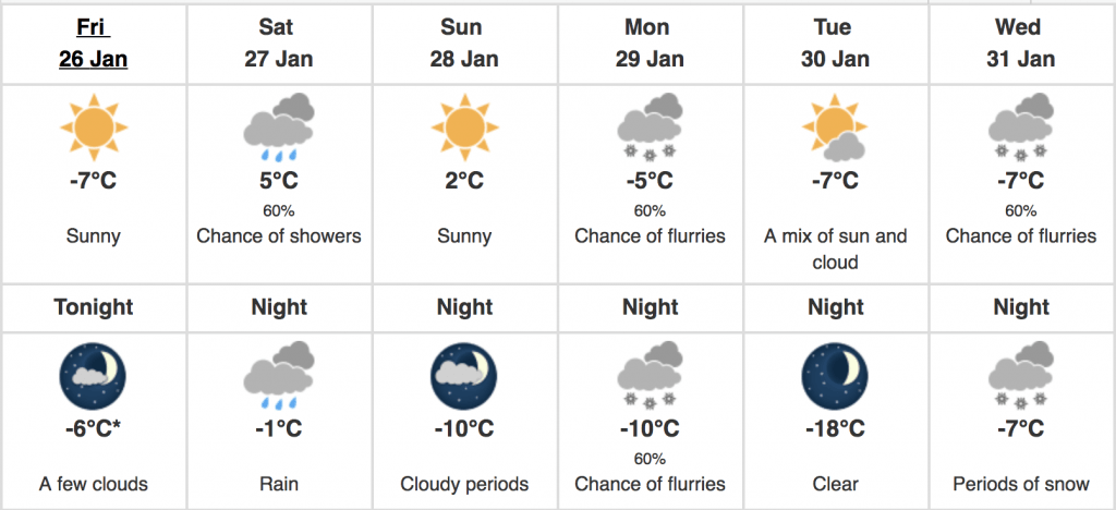 weekend weather montreal