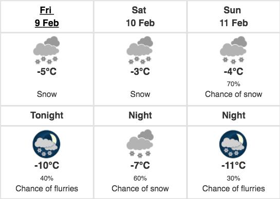 February 9 weather