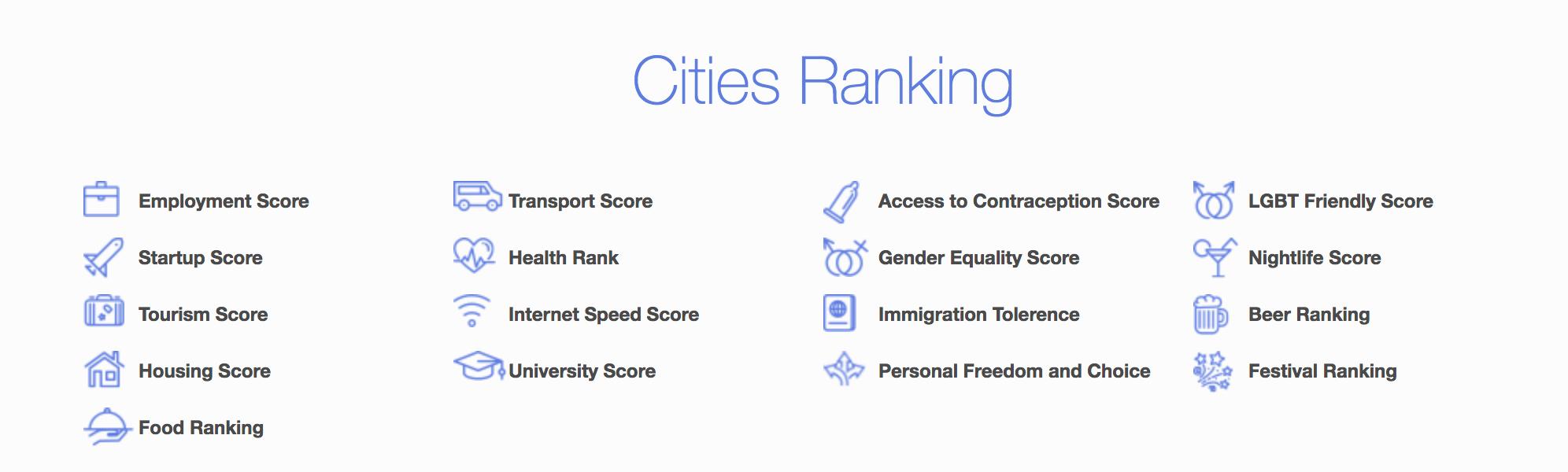 millennial city report