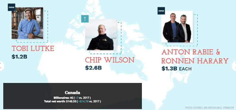 Forbes lists the 20 richest people in Canada in 2018 | Venture