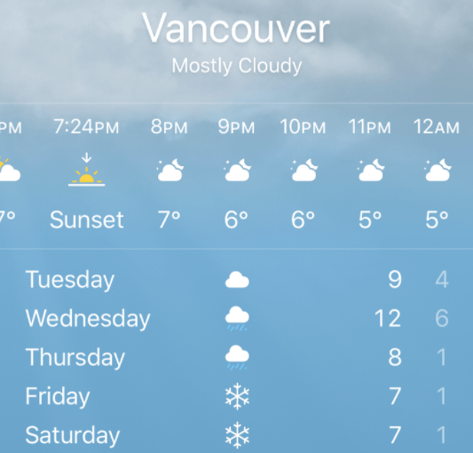 The Weather Network is forecasting SNOW in Metro Vancouver by the