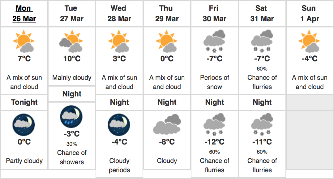 calgary weather double digits