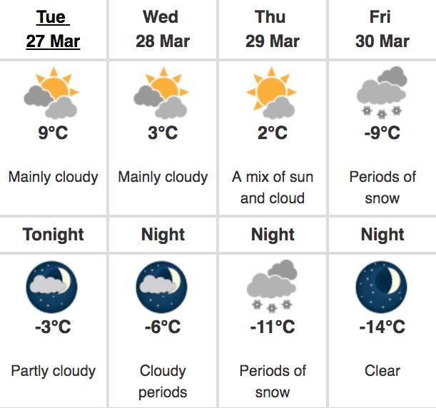 -14°C calgary weather