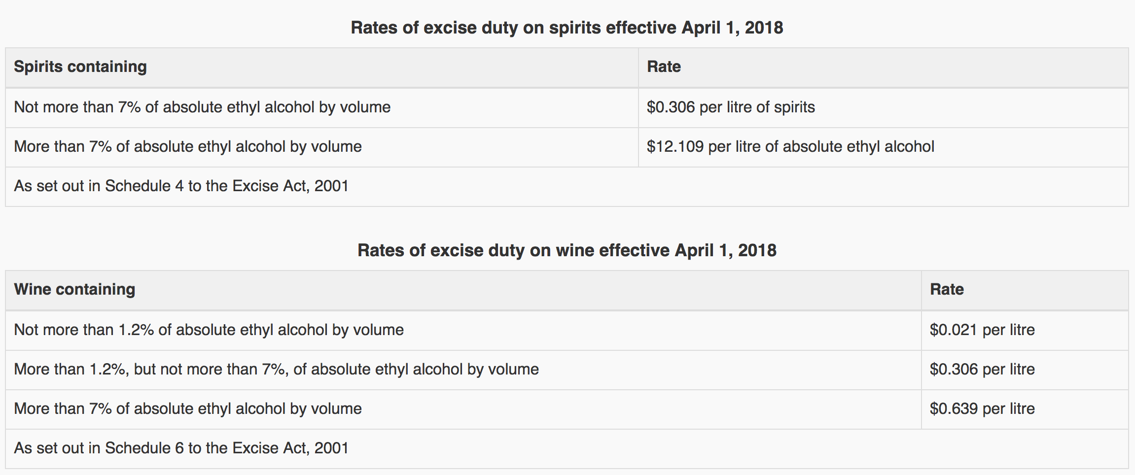 alcohol tax increase