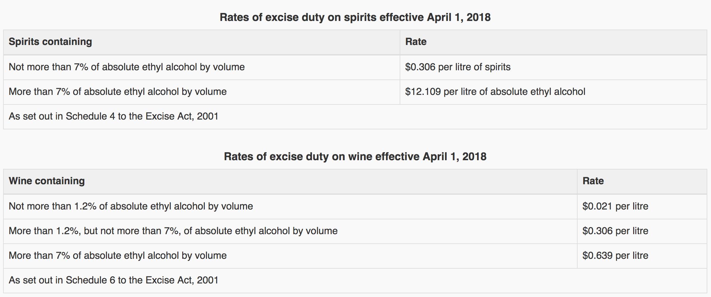 alcohol tax increase