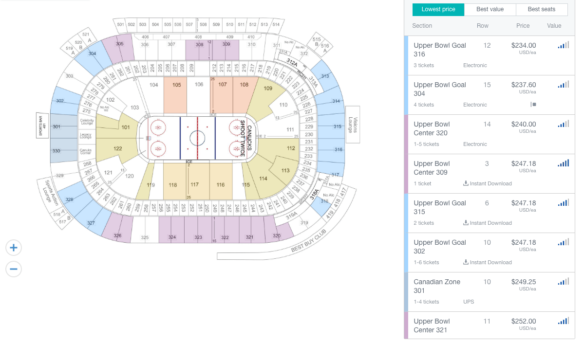 Ticket prices are skyrocketing for the Sedins' last game in