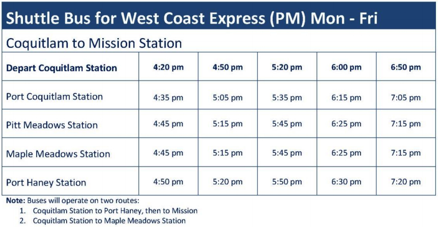 West Coast Express strike