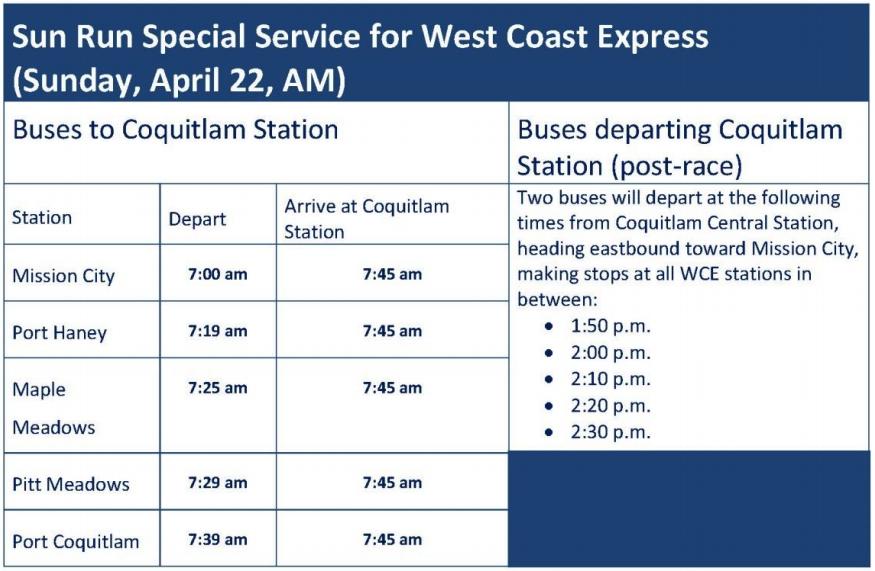 West Coast Express strike