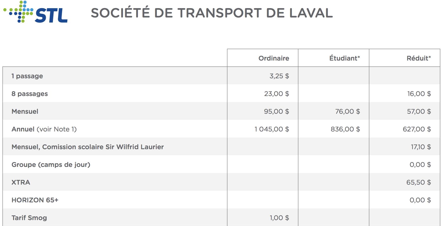 fare increase Montreal STM fares