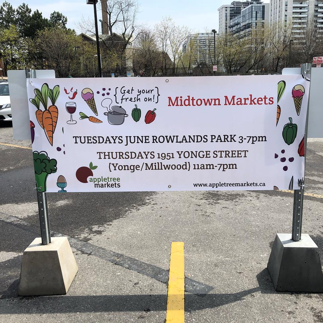 EVERY farmers' market to visit in Toronto in 2019 (MAP) | Dished
