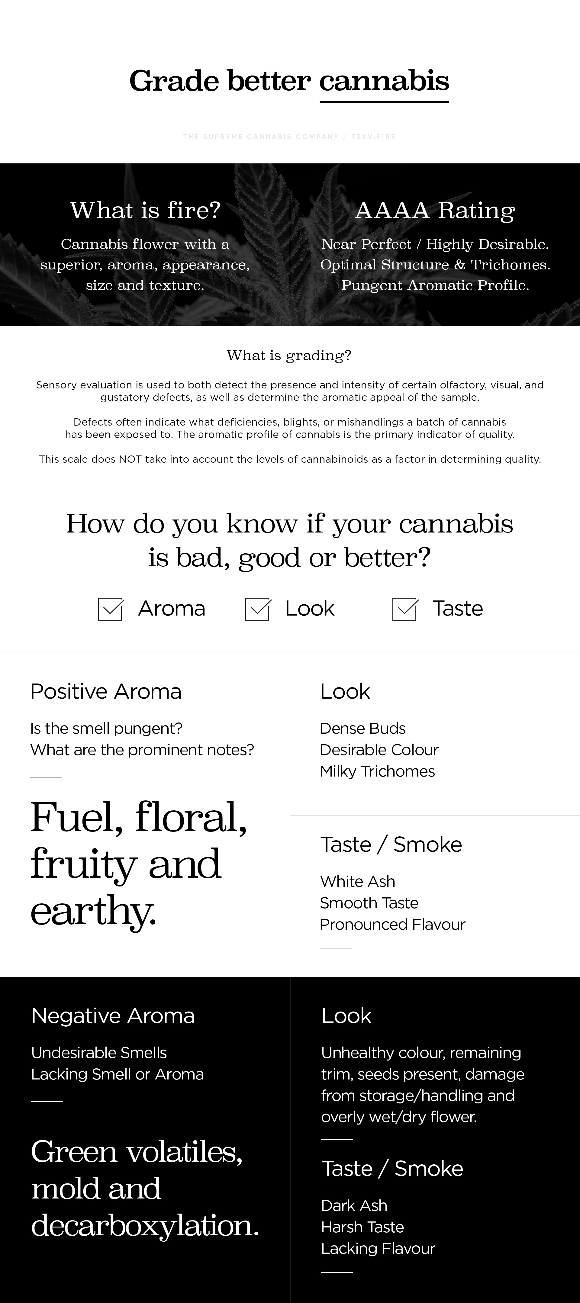 cannabis grading system