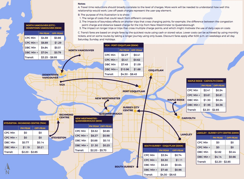 Mobility Pricing Vancouver