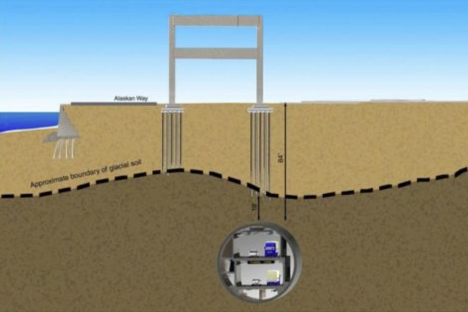 Alaskan Way Viaduct Tunnel